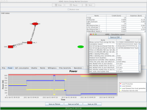 Graphical user interface of the simulator plugin for FREVO